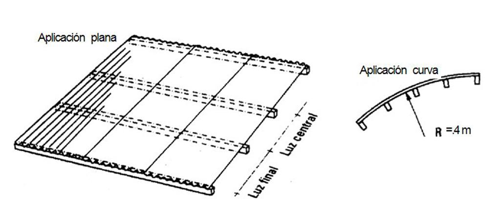 Plana curva - Placa de policarbonato celular ...