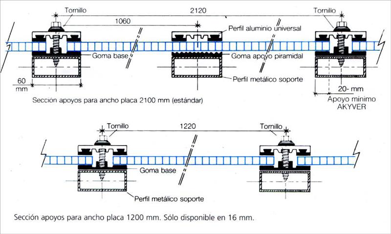 Akyver placas de policarbonato celular precauciones de - Placa de policarbonato celular ...